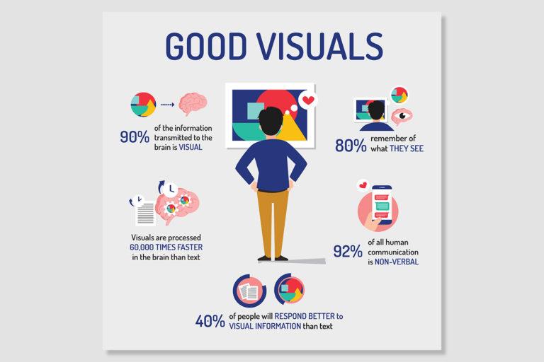 Digital Infografiken 1_1